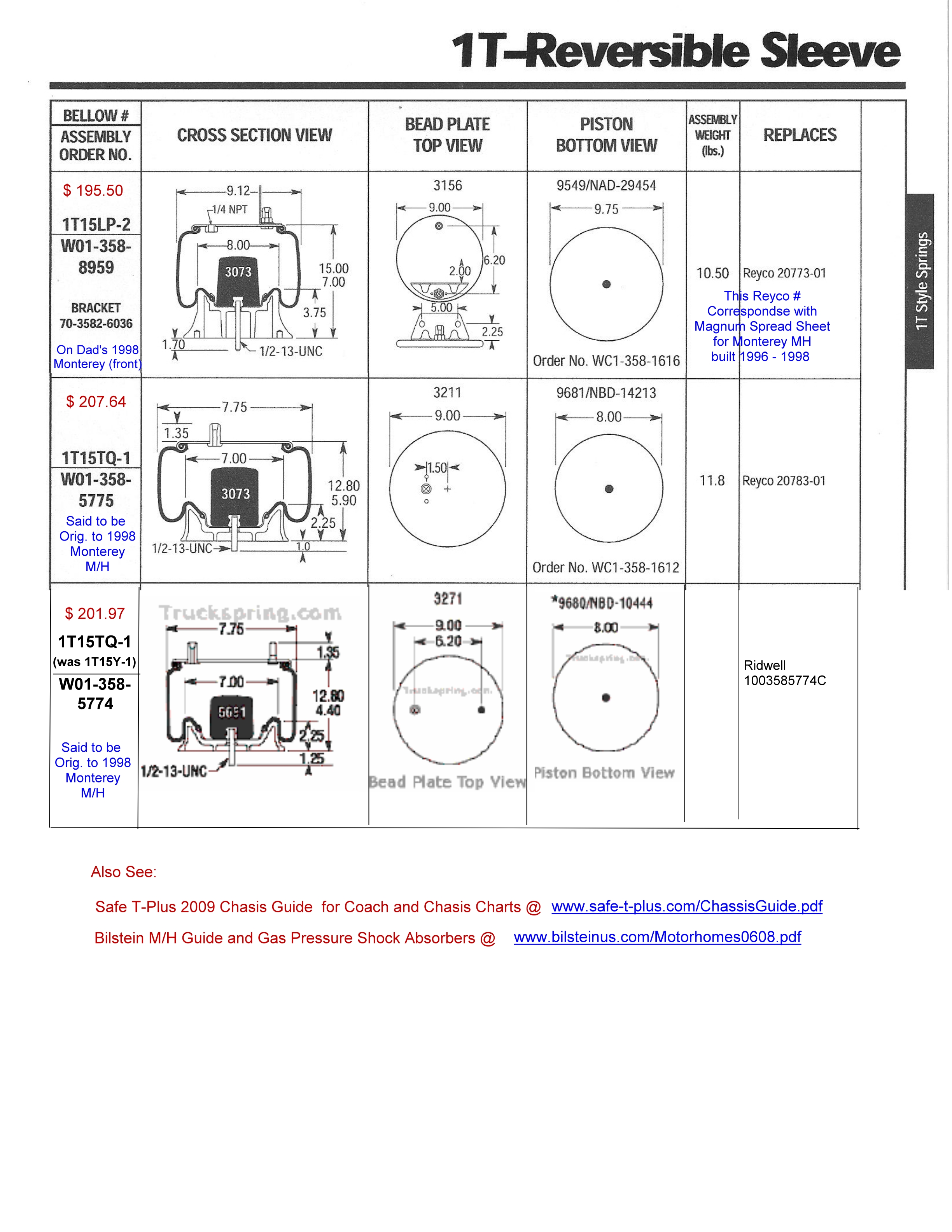 1998 Beaver Monterey Coach Air Spring ID Chart beaver info page Solenoid Wiring Diagram at crackthecode.co