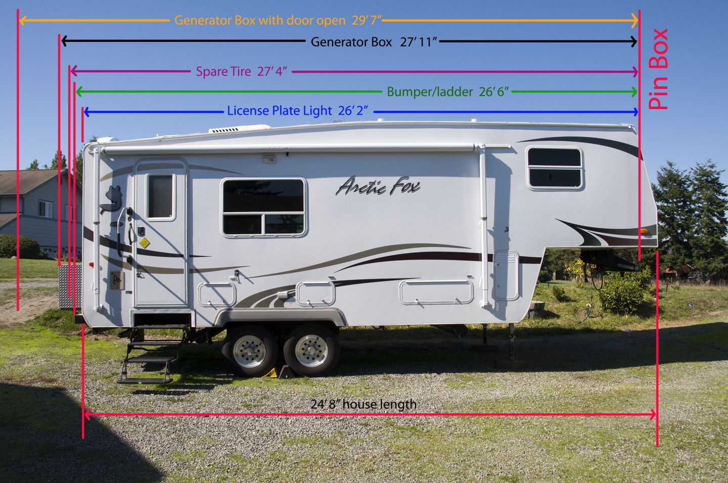 how much does a 25 foot fifth wheel weight